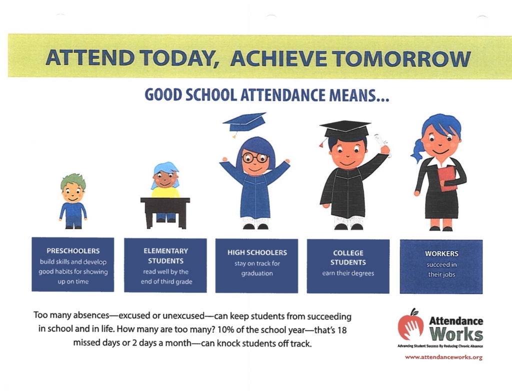 Attendance Counts!