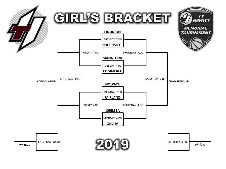 Girls Bracket!